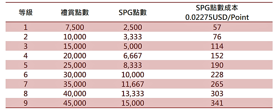 spg-starpoints-7.png