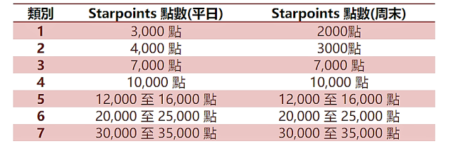 spg-starpoints-4.png